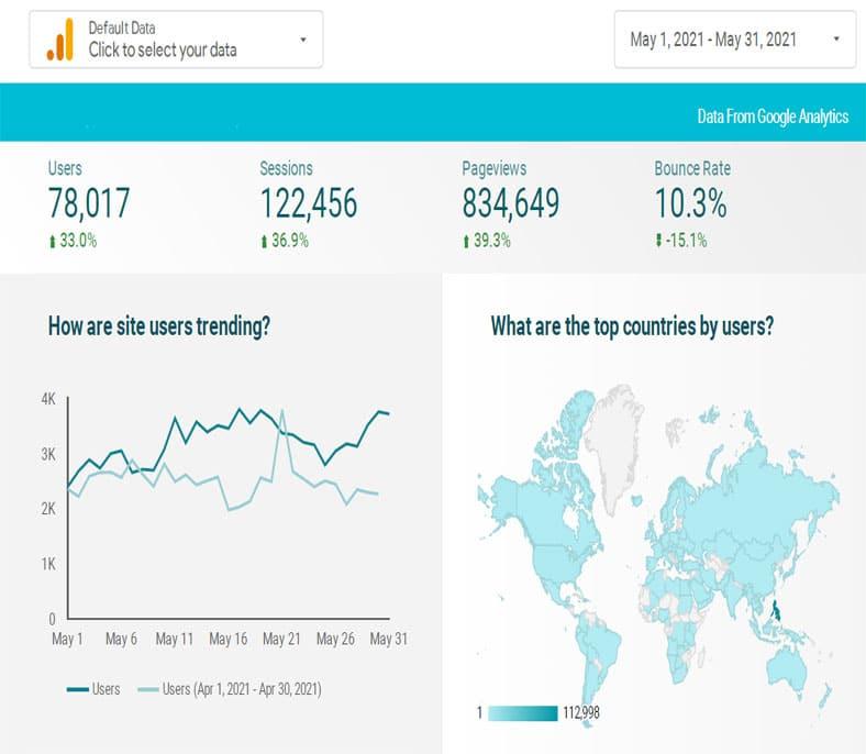 seo-reporting-google-analytics